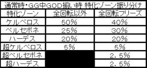 god-huriwake2